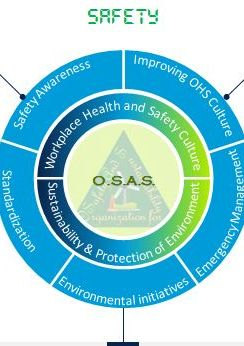 OSAS' Goals and Objectives